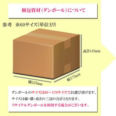 梱包キットサイズ表